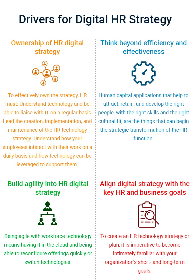 Four Stages Digital Transformation01