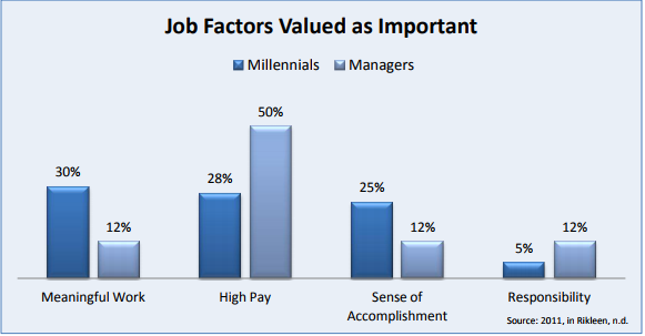 HR future 2